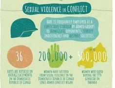 """(6 of 7)  """"The Endless Shame of Violence Against Women""""  """"Sexual Violence in Conflict: Rape is frequently employed as a conscious strategy by armed groups to humiliate opponents, terrify individuals and destroy societies.""""  """"36 rapes are reported on average each month in the..."""" Concept, Design, & Copyright by Antonio Di Vico Source: http://endviolence.un.org/situation.shtml  [click on this image to find a short clip and analysis of war rape committed by American soldiers]"""