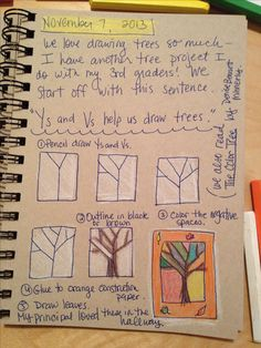 An Art Teacher's Journal. 3rd grade line projects. Students use Ys and Vs to draw trees.