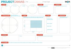 There is a chance that you already are familiar with Osterwalder's 'Business Model Canvas'. It is a powerful tool to map a new business model in a transparent and clear way, examine it and make it Business Canvas, It Management, Business Management, Business Planning, Innovation Management, Program Management, Operations Management, Design Thinking, Service Design