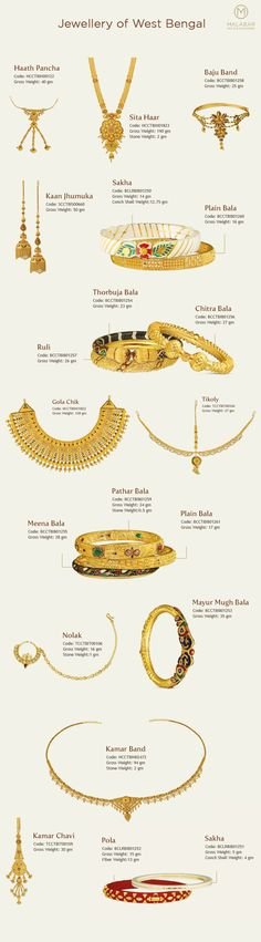 A shot guide for a must have Bengali bridal jewellery. Indian bridal jewellery. - loved & pinned by www.omved.com