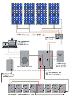 wiring diagram for this mobile off grid solar power system solar power trailer part 2 by jeffrey yago p e cem