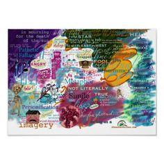 English Classroom Poster Imagery KS2 KS3