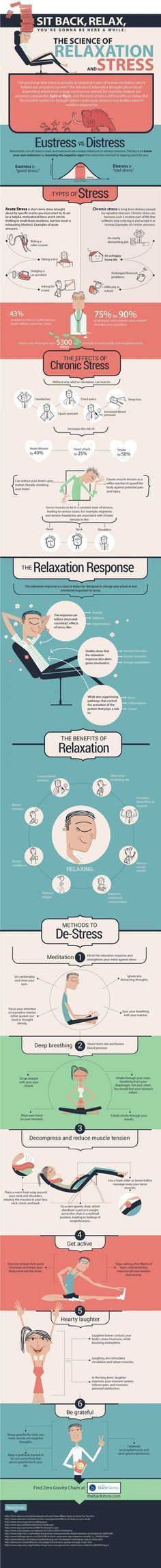 THE SCIENCE OF RELAXATION AND STRESS | http://Visual.ly