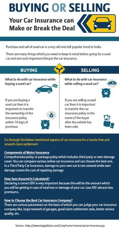 Buy or extend car insurance online. Buy a car insurance in easy steps. Get assistance around the clo Car Insurance Online, Insurance Marketing, Car Care Tips, Safety Classes, Insurance Quotes, Car Covers, How To Find Out, Stuff To Buy, Easy