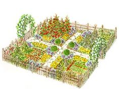 "I've finally found my garden layout! Thanks to BHG! ""An Eye-Catching Kitchen Garden Plan Enjoy a full summer of homegrown vegetables with this ornamental potager garden. Vegetable Garden Planning, Vegetable Garden Design, Veg Garden, Garden Pests, Edible Garden, Vegetable Gardening, Garden Farm, Pallet Gardening, Potager Garden"