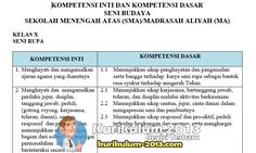 Kumpulan RPP Kurikulum 2013 SMA Terbaru Revisi Tahun 2016-2017 - Contoh RPP Kurikulum 2013 Administrasi K13