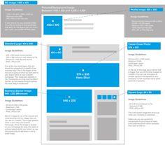 Guide 2017 de la taille des images sur les réseaux sociaux - Blog du Modérateur