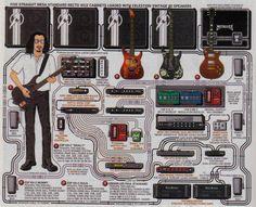 Pedalera de Kirk Hammett (Metallica) - Pedales de guitarra