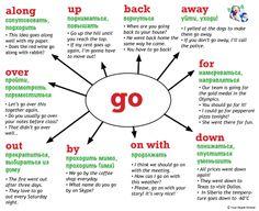 go + prepositions, phrasal verbs,  фразальные глаголы в английском языке