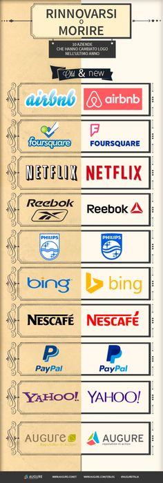 Una nuova immagine per il tuo brand? 10 aziende che hanno cambiato logo nell'ultimo ann