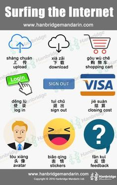 Learn Chinese language from Karen - A Chinese girl. I will master you in pronouncing chinese words with Pinyin. Basic Chinese, How To Speak Chinese, Learn Chinese, Chinese Food, Chinese Slang, Chinese Phrases, Korean Language, Japanese Language, Spanish Language