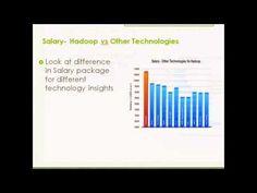 Hadoop Job Opportunities