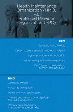 We know there can be a lot to understand when it comes to different types of insurance plans, but here's a simple comparison of PPO vs HMO.