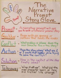 Narrative prompt story glove.  I like the glove idea..maybe change conflict to also be situation.