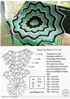 Crochet Rug Patterns Ripple Afghan Trendy Ideas - Her Crochet Crochet Star Blanket, Crochet Star Patterns, Crochet Ripple, Manta Crochet, Crochet Diagram, Crochet Squares, Crochet Motif, Crochet Doilies, Ripple Afghan