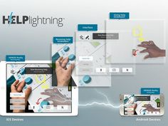 Newswire for Journalists _ Help Lightning Strikes! Experience Mobile Merged R Pr Newswire, Mobile Technology, Lightning Strikes, Mobile Photography, App, Apps