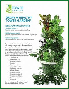 Tower Garden by Juice Plus . tower Garden by Juice Plus . Pin by Heidi Phillips On My tower Garden Juice Plus Tower Garden, Garden Farm, Hydroponic Gardening, Hydroponics, Organic Gardening, Urban Gardening, Herb Gardening, Indoor Gardening, Vegetable Gardening