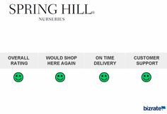 Spring Hill's Plant Finder Tool is a great way to narrow down our selection of perennials, shrubs and trees to find exactly what you're missing in your garden Flowering Shrubs, Trees And Shrubs, Walter Drake, Perennial Bulbs, Clematis Vine, Clematis Flower, Spring Hill Nursery, Rose Trees, Under Sink
