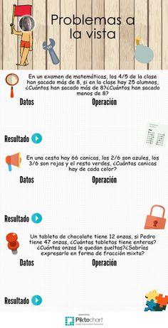 Problemas de fracciones | @Piktochart Infographic