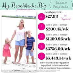 coach compensation ranks  beachbody   beachbody program
