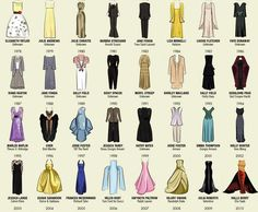 Oscar Dresses - If you're a big fan of the Academy Awards and interested in finding out what connection there may have been between past winners, then this W...