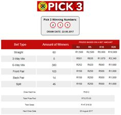 Latest South African #Pick3Results | 22 July 2017  https://www.playcasino.co.za/latest-south-african-pick-3-results.html