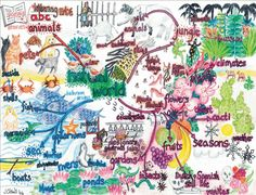The Natural World mind map created by Joan Clews will help you to discover some of the wonders of the World we live in. The mind map breaks down nature, animals, the climate and the impact the natural world has on our every day living. Sketchbook Layout, Gcse Art Sketchbook, Sketchbook Cover, Sketchbook Inspiration, Sketchbooks, Sketchbook Ideas, Sketching, Natural Forms Gcse, Natural Form Art