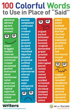 100 Words to Use Instead of Said