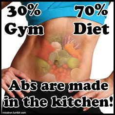 Abs are what we eat!  So TRUE!  I used to work out and still had the flab... changed my diet and that work in the gym showed much better!