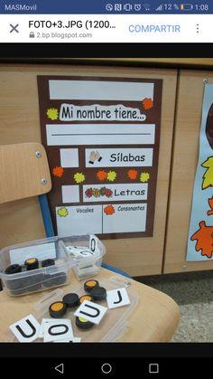 Nom Door Displays, Study Organization, Class Decoration, First Grade, Early Childhood, Nom Nom, Kindergarten, Classroom, Activities
