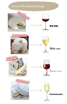 Well isn't this helpful - wine and cheese pairings