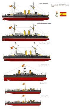 Escuadra Cervera (Cuba) 1898 Naval History, Military History, Navy Coast Guard, Boat Drawing, The Spanish American War, Spanish Armada, Old Sailing Ships, New Aircraft, Military Diorama