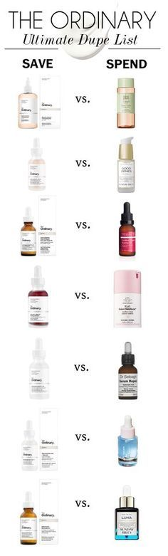 The-Ordinary-Dupe-List