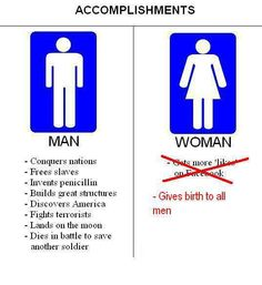 156 Best Men Vs Women Images Funny Images Men Vs Women Funny Pics