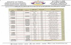 اخبار اليمن : طوارئ شركة النفط بساحل حضرموت تُقر حزمة من الإجراءات لمواجهة الاختناقات التموينية