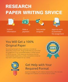 If you are looking for a #researchpaper writing service provider, then you have probably understood the importance of #writing perfect papers for better grades. Undoubtedly, this service has brought immense changes in the way students managed to carry out their assignments.