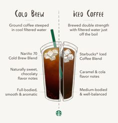 Find out the similarities and the differences between two Starbucks iced coffee drinks — Cold Brew and Iced Coffee. Cold Brew Iced Coffee, Iced Coffee Drinks, Coffee Menu, Starbucks Drinks, Coffee Signs, Starbucks Iced Coffee, Coffee Coffee, Cold Brew Coffee Machine, Cold Brew Coffee Recipe