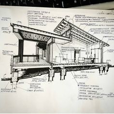 """19.1 mil curtidas, 25 comentários - Architecture - Daily Sketches (@arch_more) no Instagram: """"By @stasarchitector #arch_more"""""""