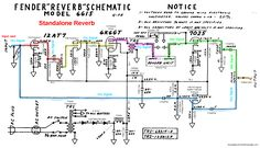 Fender 6G15 tube reverb unit schematic with signal flow by RobRobinette.com