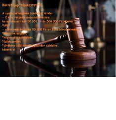 Büntetőjogi tájékoztató 3.: A csalás vétségének büntetési tétele