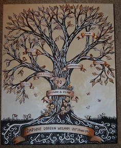 Happy 70 th birthday tree