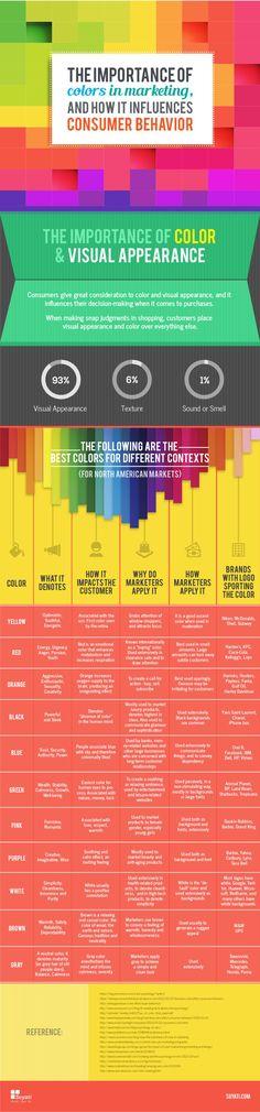 El color en Marketing y cómo afecta las decisiones de los clientes #infografia #marketing #design