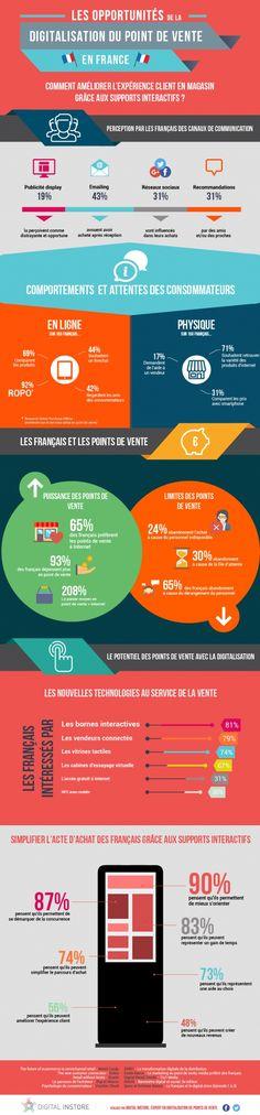 Proposer une meilleure expérience client, simplifier l'acte d'achat... Voici deux des avantages que présentent les supports interactifs en point de vente. Supports auxquels les Français sont réceptifs. C'est ce qui ressort d'une infographie réalisée par Digital in Store.