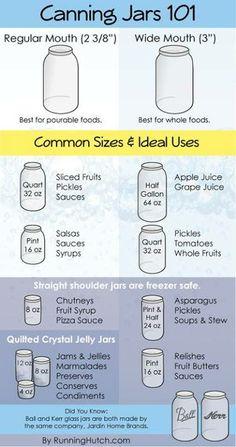 Jar types
