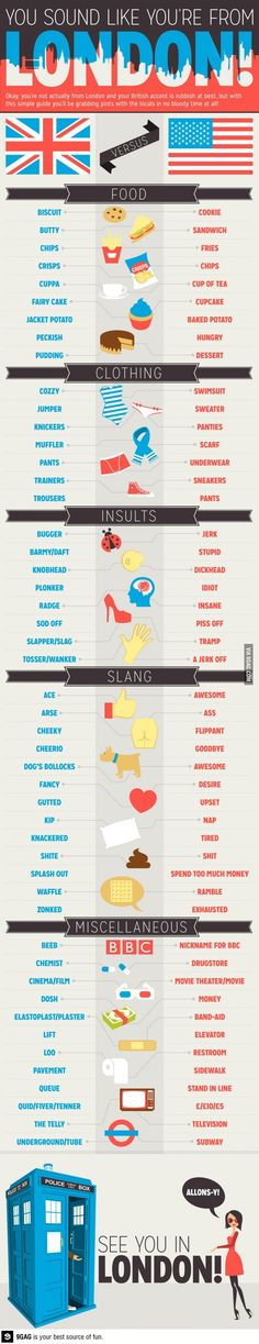 Educational infographic & data visualisation How Does London Vocabulary Compare With US English? Infographic Description I think this info is interesting English Tips, English Class, English Lessons, Teaching English, Learn English, English Writing, British Vs American, British English, British Slang