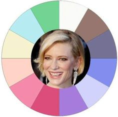 The LIGHT color family #color analysis #Cate Blanchett #light color family http://www.style-yourself-confident.com/color-analysis-light.html