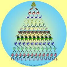 12 days of christmas origin of carol partridge in a pear tree five golden rings - 12 Days Of Christmas Origin
