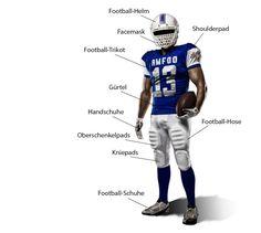 Hier findet Ihr alle Teile einer American Football Ausrüstung, Helm, Schulterpolster, Hose und Schuhe