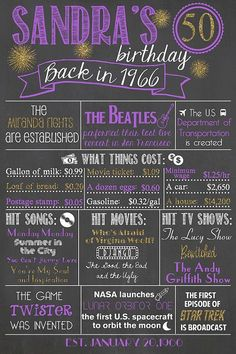 Back in 1966 Chalkboard Sign / 50th Birthday by LetsGetChalky