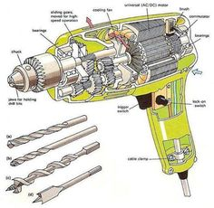 INSIDE VIEW OF DRILLING MACHINE - Engineering images - Gallery - Mechanical Engineering Forum